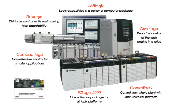 Welcome to 3e Automation & Engineering Sdn  Bhd  – Products
